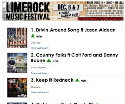 Hop Chart Acmc Features First Alt Country Hick Hop Chart American