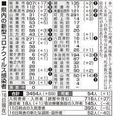 新型 コロナ ウイルス 岐阜 県