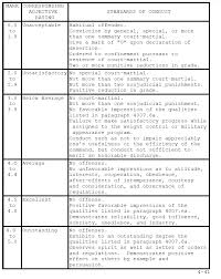 Usmc Counseling Worksheet Worksheets for all | Download and Share ...