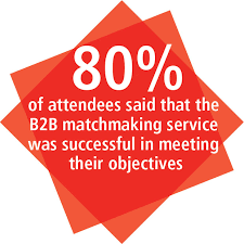 knipex logo. in 2017 over 260 meetings took place as part of the b2b matchmaking service knipex logo