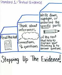 Text Based Evidence Anchor Chart Text Evidence Lessons Tes Teach