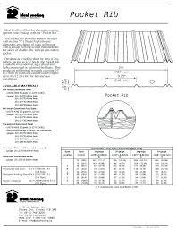 Mil Thickness Chart Metal Stud Gauge Chart 1n0 Co