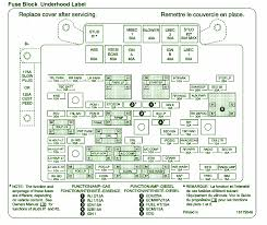 1998 chevy 1500 fuse diagram 1998 wiring diagrams online
