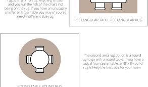 by tablet desktop original size round rug sizes for dining room typical area living awesome