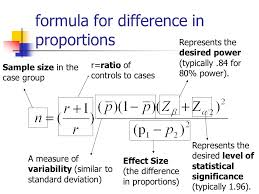 Statistical Power Formula Calculating Sample Size For A Case Control Study Ppt Video