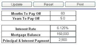 Pay House Off Early Calculator Tools Pay Off The Mortgage Early Josephsangl Com