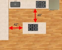 kitchen space design island spacing for gap between dishwasher and countertop remodel 49