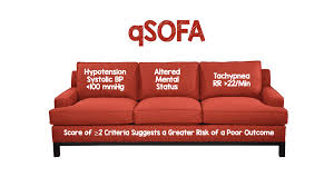 the qsofa score is less robust than a sofa score of 2 or greater but it does not require laboratory tests and can be essed quickly and repeatedly