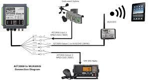 wiring diagram for a standard horizon vhf radio wiring diagram paper standard horizon wiring diagram wiring diagrams konsult wiring diagram for a standard horizon vhf radio