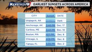 Weather Blog Tampa Observes Earliest Sunset Of 2019