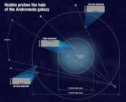 diagram of galaxy diagram database wiring diagram images nasa s hubble sees huge gaseous halo around andromeda galaxy