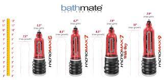 Bathmate Hydromax Series 35 Stronger Than Hydro7