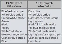 turn signal wire color change the fordification com forums turn signal wire color change