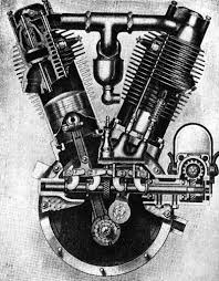 history of motorcycle engine heat control and liquid cooling inlet overhead exhaust v twin