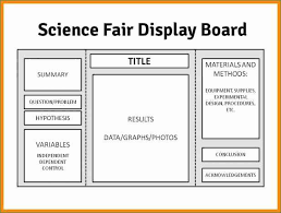 Science Project Display Board Template Quoet Science Fair