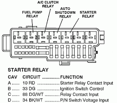 jeep yj horn wiring diagram wiring diagram Fuse Box Diagram For 1995 Jeep Cherokee 1995 jeep cherokee fuse box diagram horn fuse box diagram for 1995 jeep cherokee sport