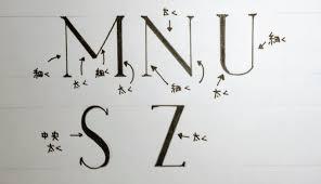 チョークでおしゃれな文字を書くアルファベットの特徴と書き方