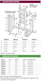astria aries superior direct vent gas fireplace framing
