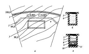 Промышленное и гражданское строительство ПГС Осушение площадки и  Водоотвод с помощью а обвалования площадки б обычного дренажа в дренажа с перфорированной трубой уклон 1 земляное обволование