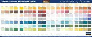 Jotun Powder Coating Ral Colour Chart Pdf Gotun Paint Jotun Aluminium Hr Sds Best House Creative New