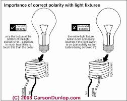 wiring light fixtures wiring diagram pro wiring light fixtures how to install light fixture out ground wire new old house wiring inspection