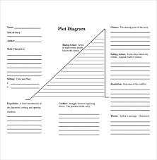 Plot Climax Chart Sample Plot Chart Templates 5 Free Documents In Pdf
