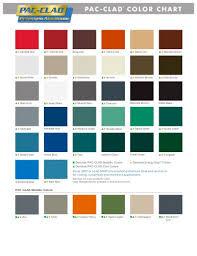 Pac Clad Color Pac Clad Petersen Aluminum Pdf Catalogs