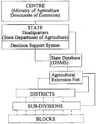 Qualitative Data Analysis Cap