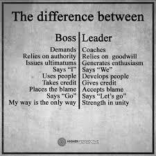 Best Leadership Quotes Custom 48 Best School Leadership Images On Pinterest Leadership Life