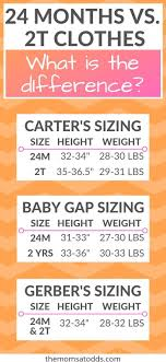 5 Differences Between 24 Month Vs 2t Clothes Every Mom