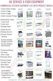 Stupendous Kitchen Equipment Lists Restaurant Kitchen Equipment List