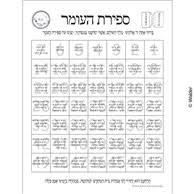 Sefirat Haomer Chart Sefiras Haomer Walder Education