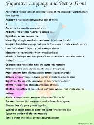 Spring Figurative Language and Poetry Practice {Middle Grades ...