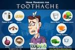 best remedy for tooth nerve pain