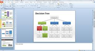 Indecisive  working Choices   Social  work Decision Tree together with The 25  best Decision tree ideas on Pinterest   Funny wedding additionally Statistics Decision Tree   About IAT 802 Quantitative Research as well  besides Charity VAT Decision Tree by mark jones   Data Visualization besides decision tree template for powerpoint decision tree template furthermore  also What Social  work Should You Use  Use the Social  work additionally  likewise Outdoor Lighting Decision Tree Tool  Successful Approaches of likewise . on decision tree design