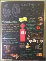 60th birthday gift ideas for mom canada