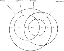 A Venn Diagram Tracks Which Of The Following Venn Diagram Demonstrating The Components Of The