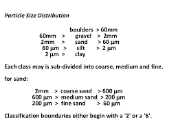 Sand Silt Clay Size Chart Soil Classification