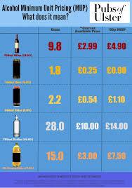 Press Statement On Minimum Unit Pricing