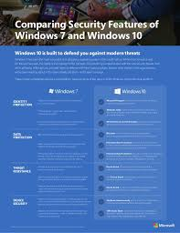 Window 10 Features Windows 7 Vs Windows 10 The Security Features