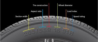 Reading Tire Size Where To Find Tire Size Discount Tire