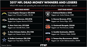 Standard Nfl Team Depth Chart Cheat Sheets 69 Actual Nfl Fantasy Football Team Depth Chart