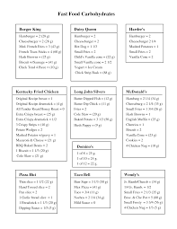 Free Print Carb Counter Chart Fast Foods Carb Chart Pdf