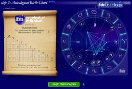 Interactive Natal Chart Cafe Astrology Natal Chart Images Online