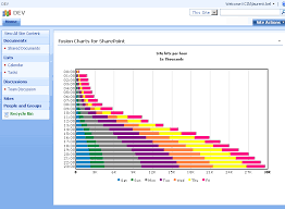 Fusion Chart Download Download Fusion Charts Free For Sharepoint 2 0 Beta 1 3