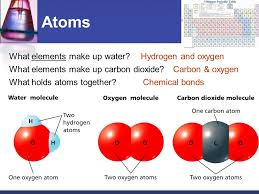 17 atoms what elements make up