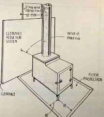 fire clearances for woodstoves pellet stoves coal stoves heat fire clearances for flues for woodstoves coal stoves