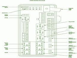 2000 chrysler town country engine fuse box diagram electrical 2000 chrysler town country engine fuse box diagram pleted rhvojvodinaslovakart 2000 chrysler town country engine