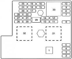 chevrolet cobalt 2004 2011 fuse box diagram auto genius chevrolet cobalt 2004 2011 fuse box diagram