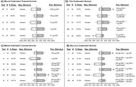 Male-Produced Pheromone in the European Woodwasp, Sirex noctilio |  SpringerLink